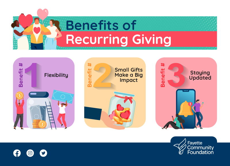 Benefits of Recurring Giving