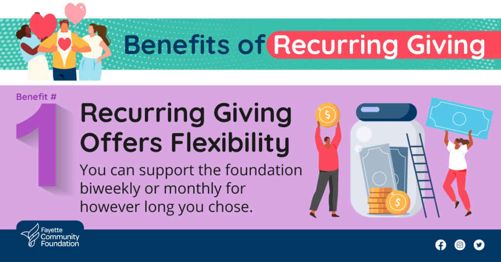 Recurring Giving